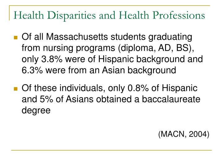 Health Disparities and Health Professions
