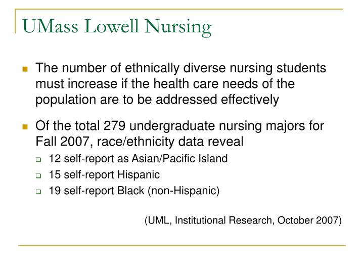UMass Lowell Nursing