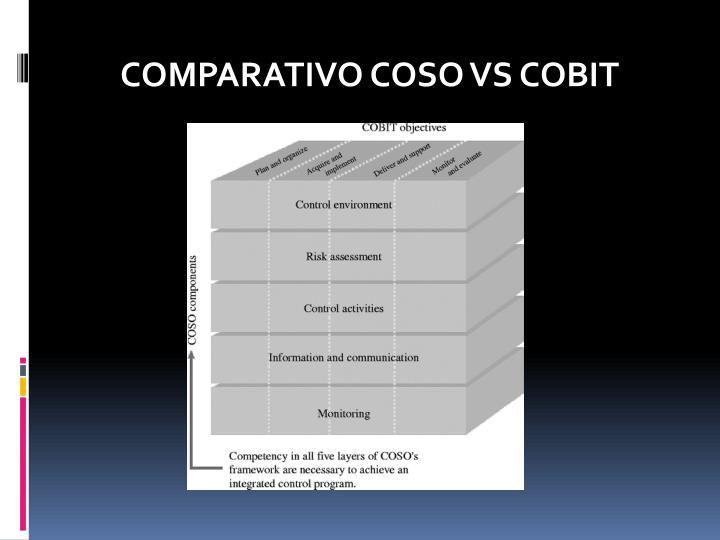 COMPARATIVO COSO VS COBIT