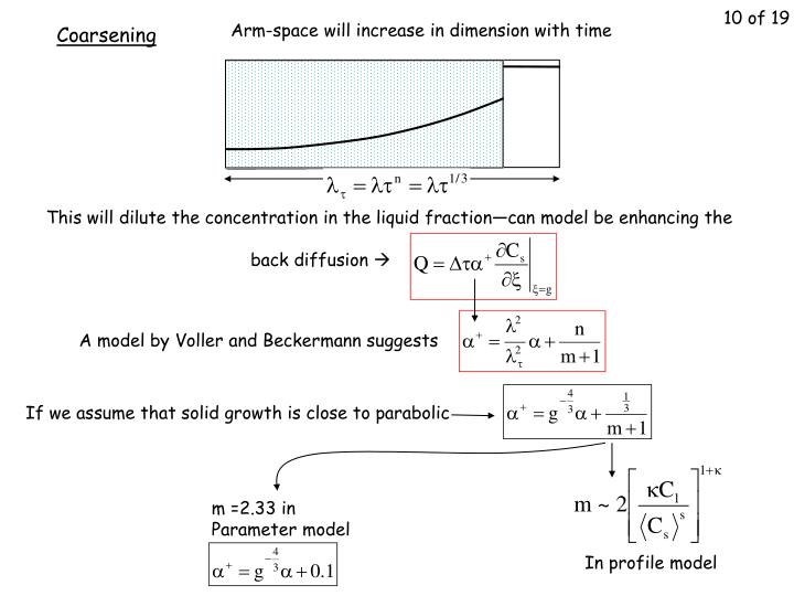 A model by Voller and Beckermann suggests