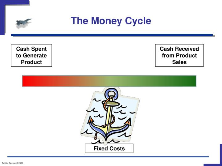 The Money Cycle