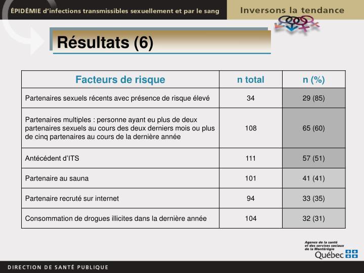 Résultats (6)