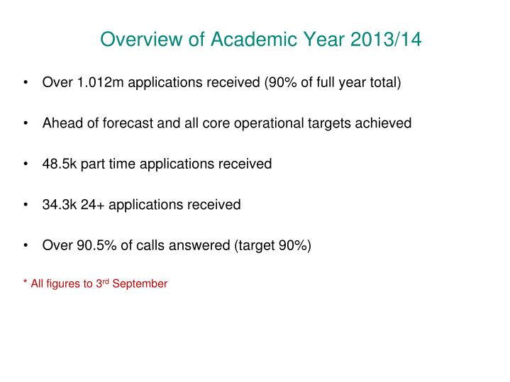 Overview of academic year 2013 14