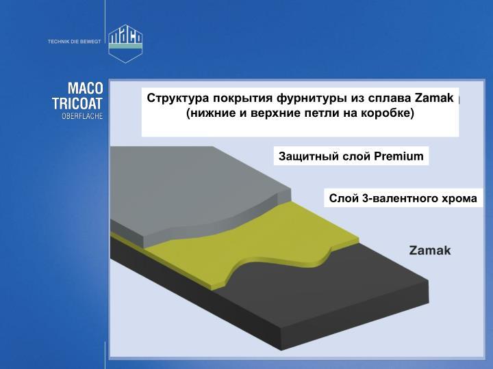 Структура покрытия фурнитуры из сплава