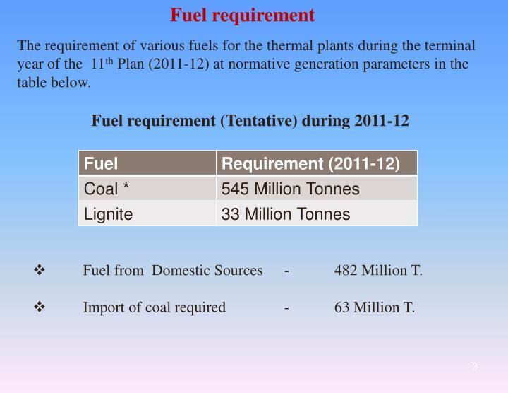 Fuel requirement