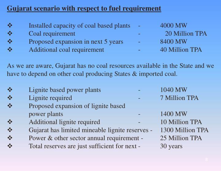 Gujarat scenario with respect to fuel requirement