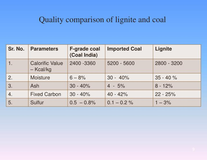 Quality comparison of lignite and coal