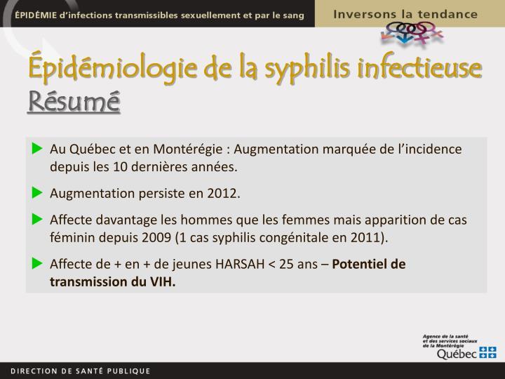 Épidémiologie de la syphilis infectieuse
