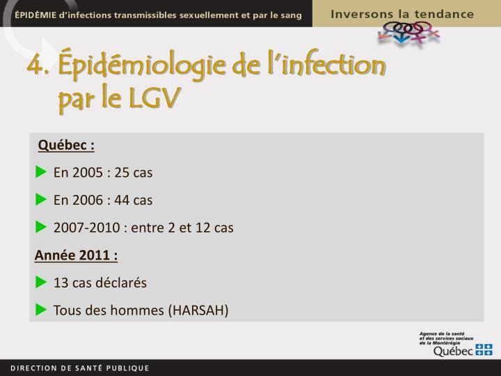 4. Épidémiologie de l'infection