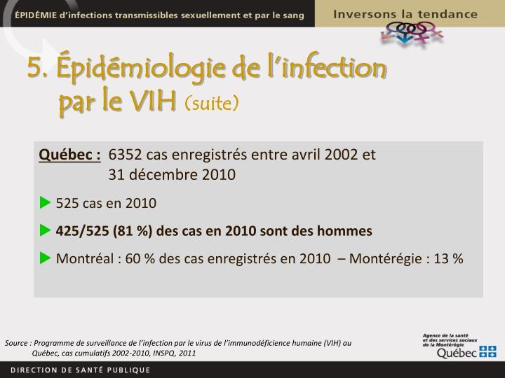 5. Épidémiologie de l'infection