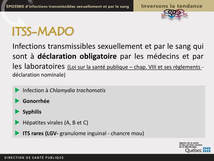 ITSS-MADO