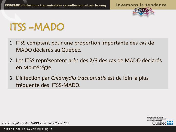ITSS –MADO