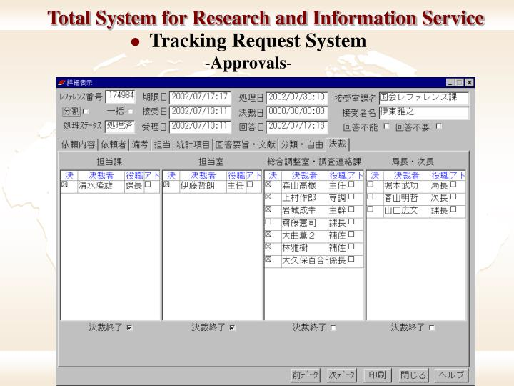 Total System for Research and Information Service