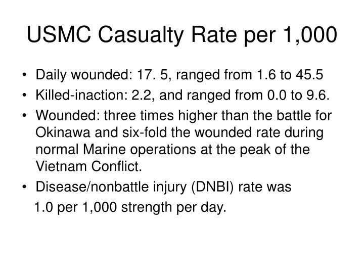 USMC Casualty Rate per 1,000