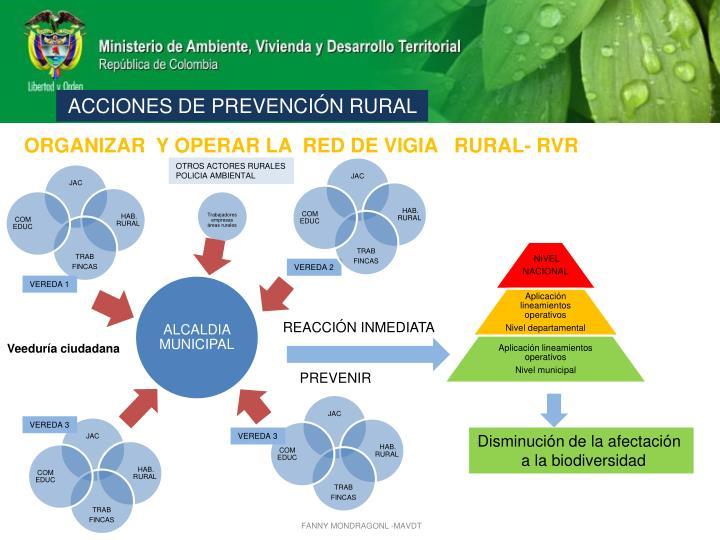 ACCIONES DE PREVENCIÓN RURAL