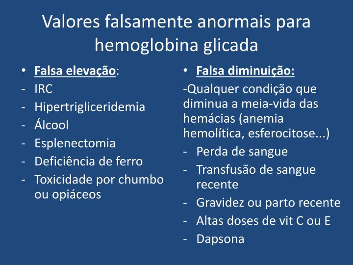 Valores falsamente anormais para hemoglobina