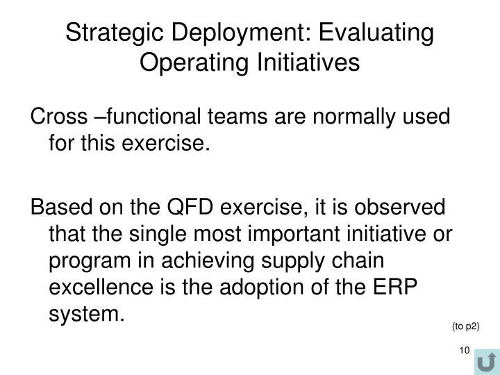 Strategic Deployment: Evaluating Operating Initiatives