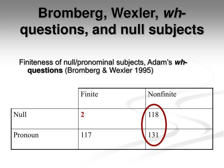 Finiteness of null/pronominal subjects, Adam's