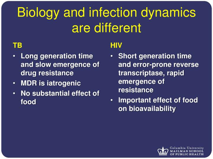 Biology and infection dynamics are different