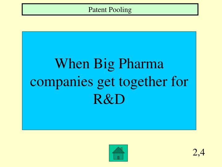 Patent Pooling