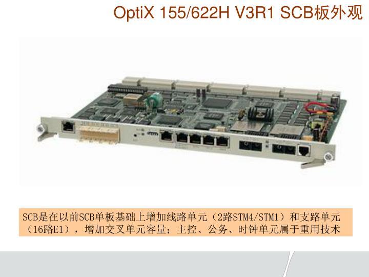 OptiX 155/622H V3R1 SCB