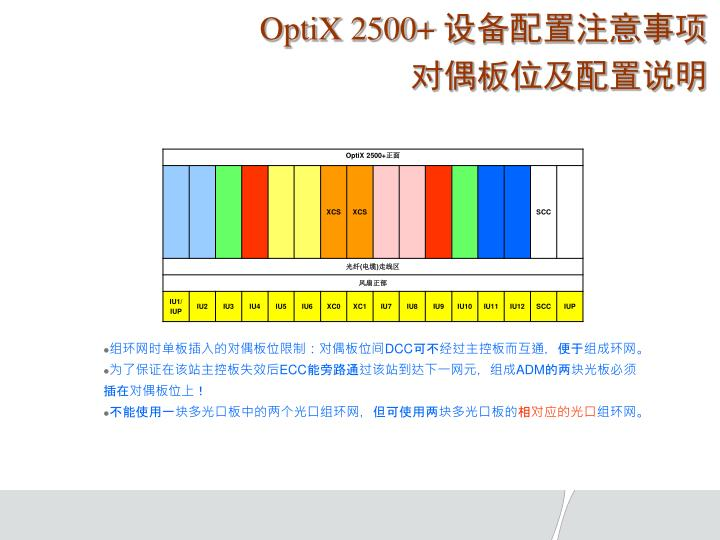 OptiX 2500+
