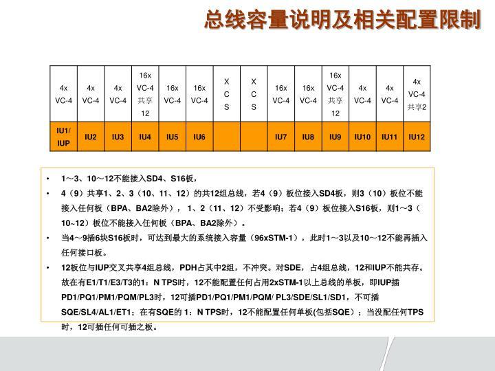 总线容量说明及相关配置限制