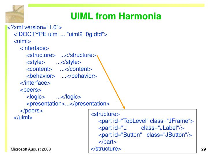 UIML from Harmonia