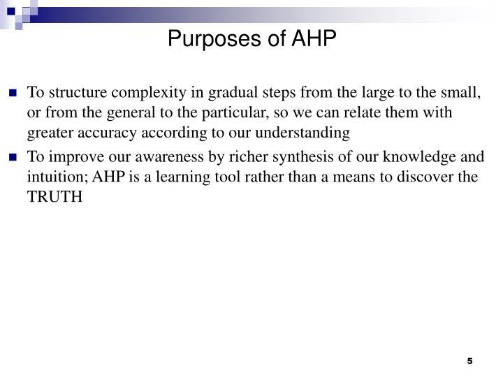 Purposes of AHP