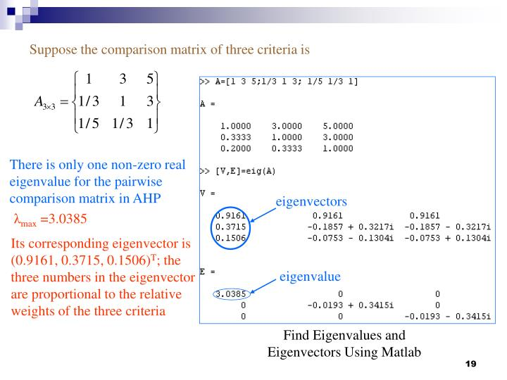Find Eigenvalues and Eigenvectors Using Matlab