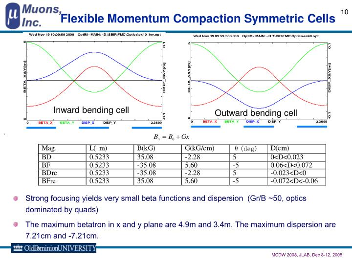 Flexible Momentum Compaction Symmetric Cells