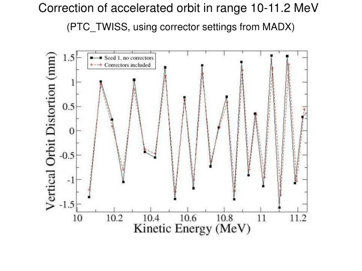 Correction of accelerated orbit in range 10-11.2 MeV