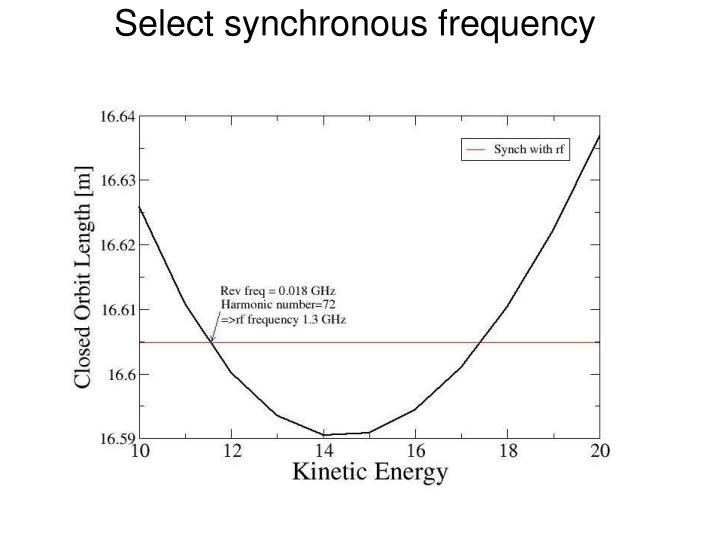 Select synchronous frequency