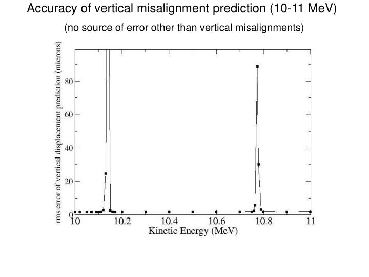 Accuracy of vertical misalignment prediction (10-11 MeV)
