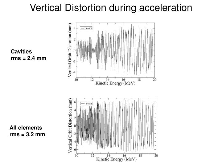 Vertical Distortion during acceleration