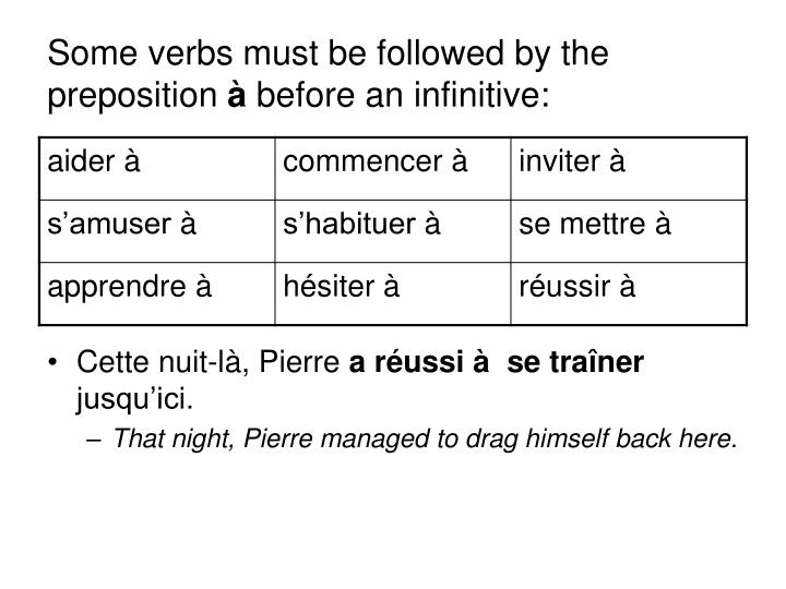 Some verbs must be followed by the preposition