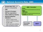 national accounts data ama