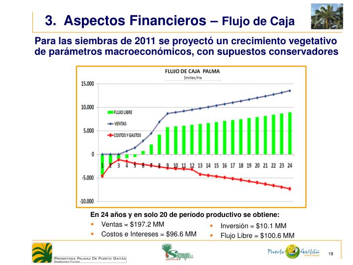 3.  Aspectos Financieros –