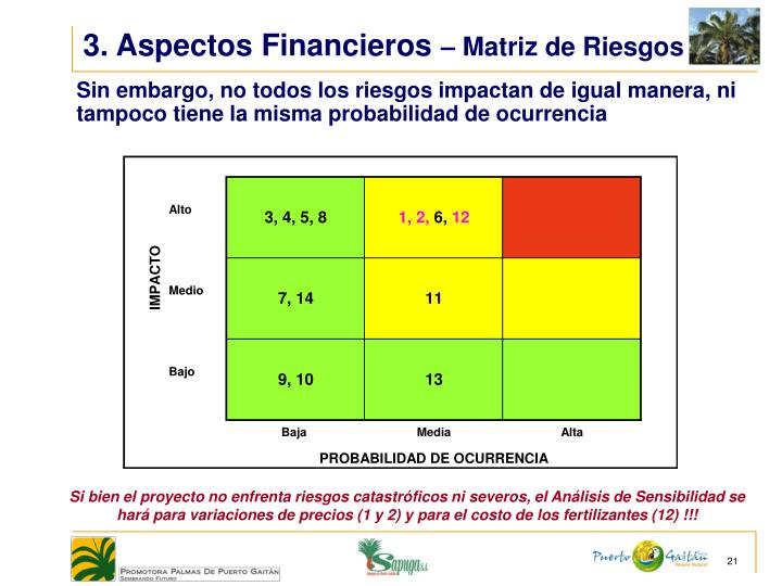 3. Aspectos Financieros