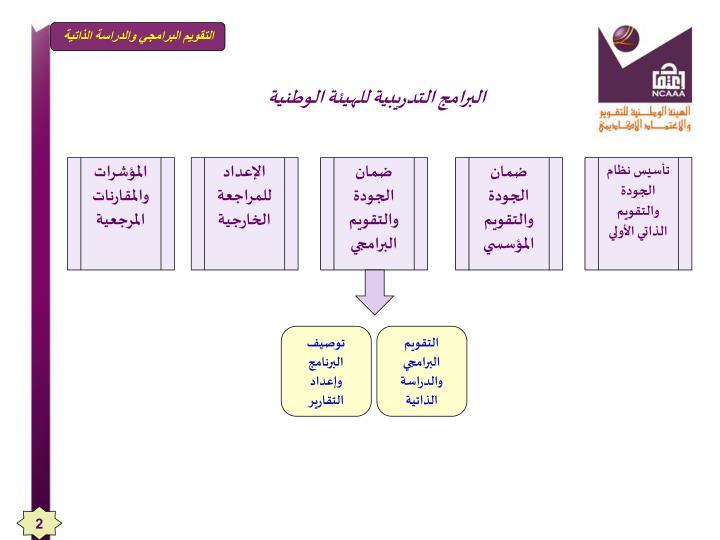 البرامج التدريبية للهيئة الوطنية
