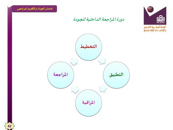 دورة المراجعة الداخلية للجودة