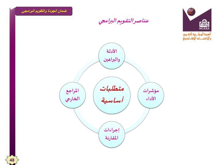 عناصر التقويم البرامجي