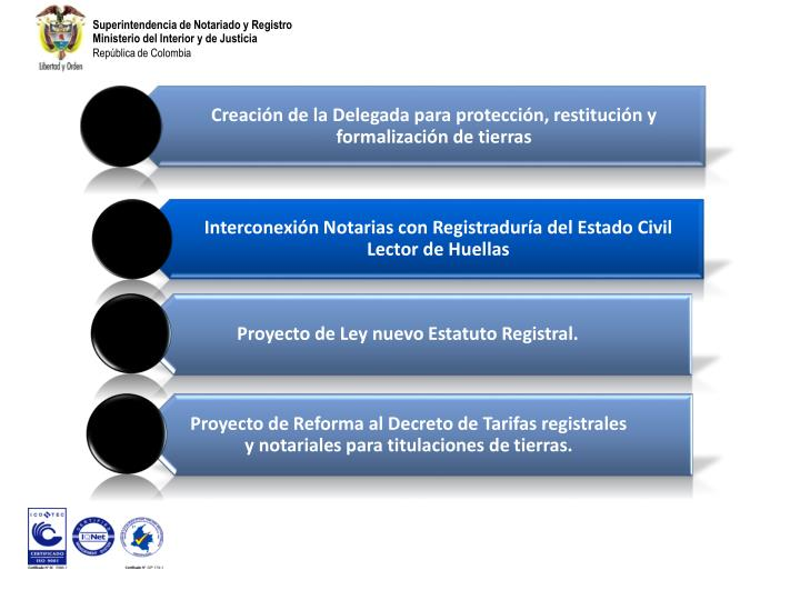 Proyecto de Reforma al Decreto de Tarifas registrales  y notariales para titulaciones de tierras.