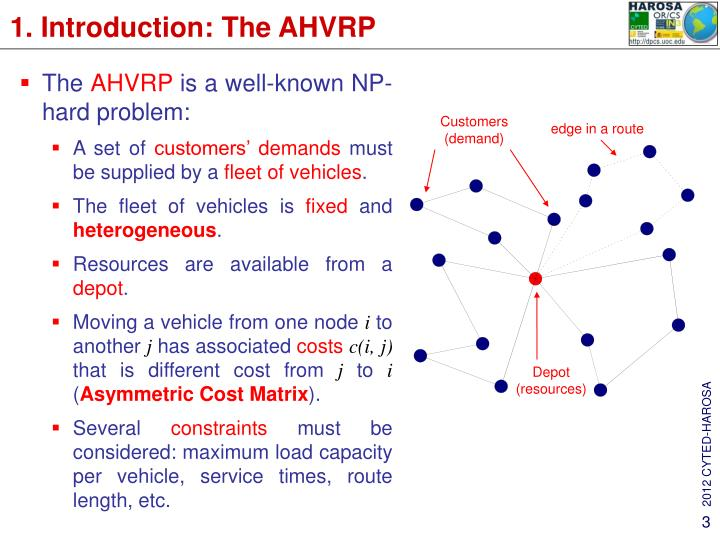 1. Introduction: The AHVRP
