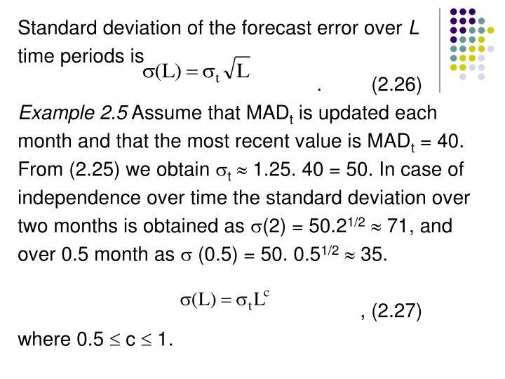 Standard deviation of the forecast error over