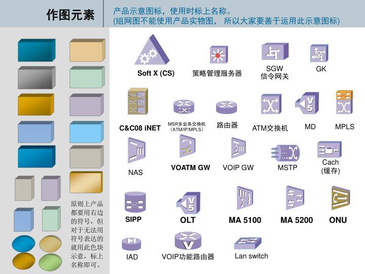 产品示意图标,使用时标上名称。