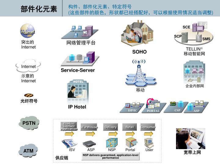 ISP/IC