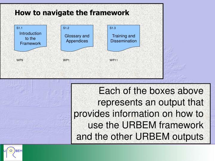How to navigate the framework