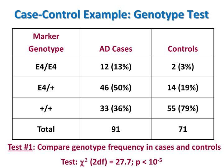 Case-Control Example: Genotype Test