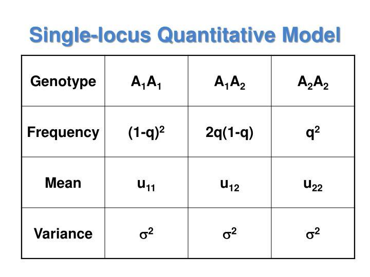 Single-locus Quantitative Model